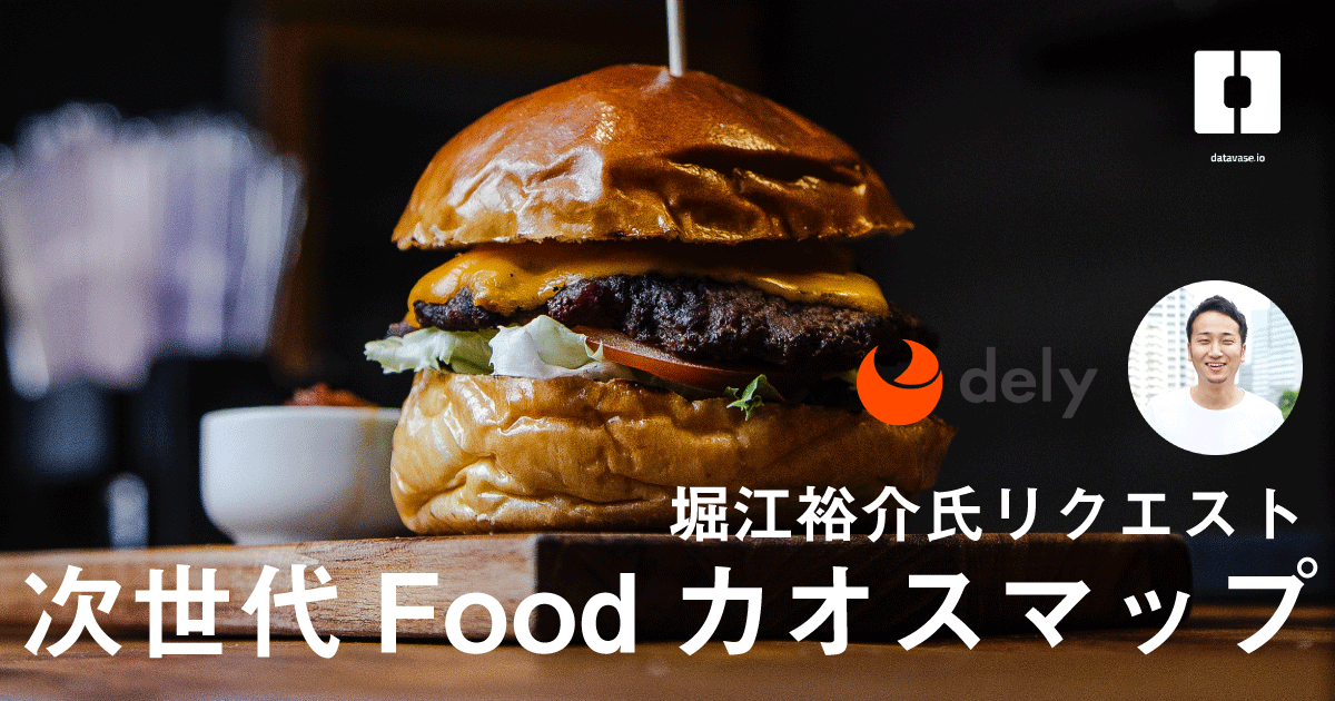 【dely・堀江裕介氏リクエスト】次世代食品カオスマップ