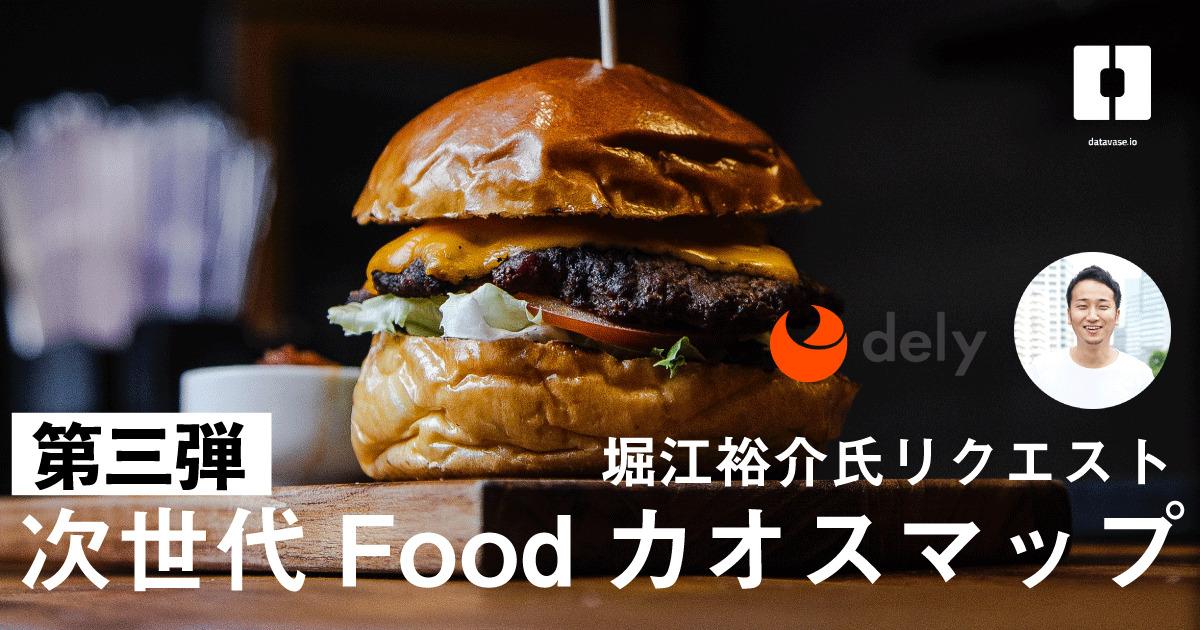 【第三弾】【dely・堀江裕介氏リクエスト】次世代食品カオスマップ